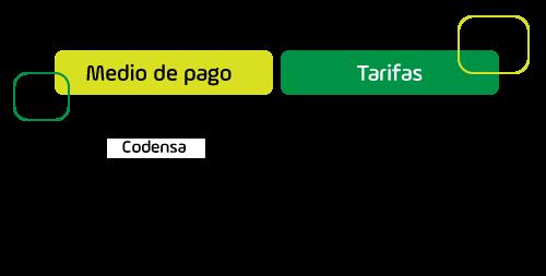 codensa